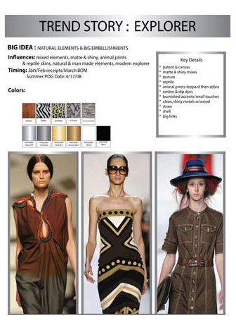 Idea milkshake creative consulting fashion trend Fashion design consultant